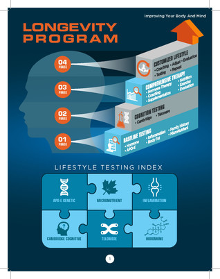 Longevity Program_Page_02.jpg