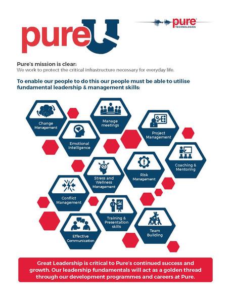 Pure Technologies Brochures