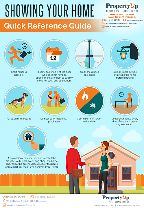 Showing Your Home Quick Reference Guide Infographic