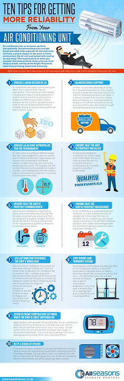 Ten Tips for Getting More Reliability from Your Air Conditioning Unit Infographi