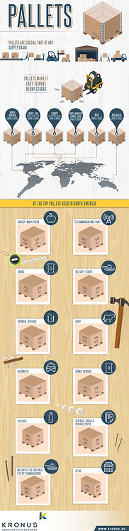 Pallets Infographic