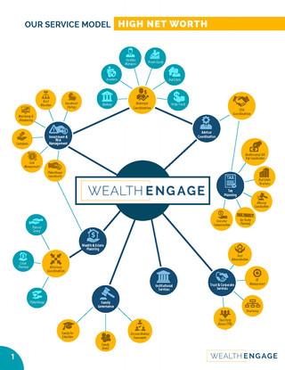 Wealth Engage_Page_3.jpg