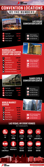 Xibit Solutions Convention Locations By The Numbers