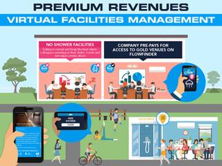 Premium Revenues Virtual Facilities Management Brochure