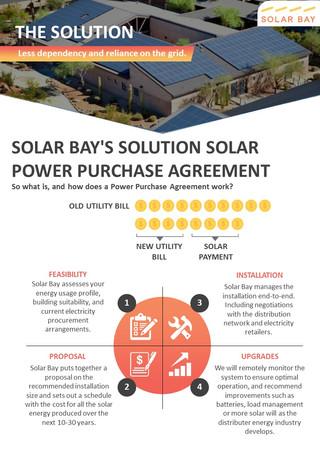 Solar Bay Sales Playbook (3).JPG