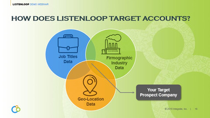 Demo Webinar ListenLoop (16).JPG