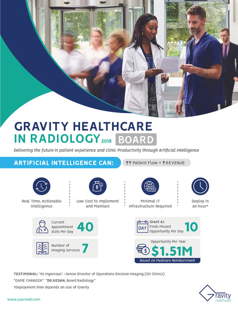 Gravity Healthcare in Radiology