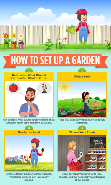 How to Set Up a Garden