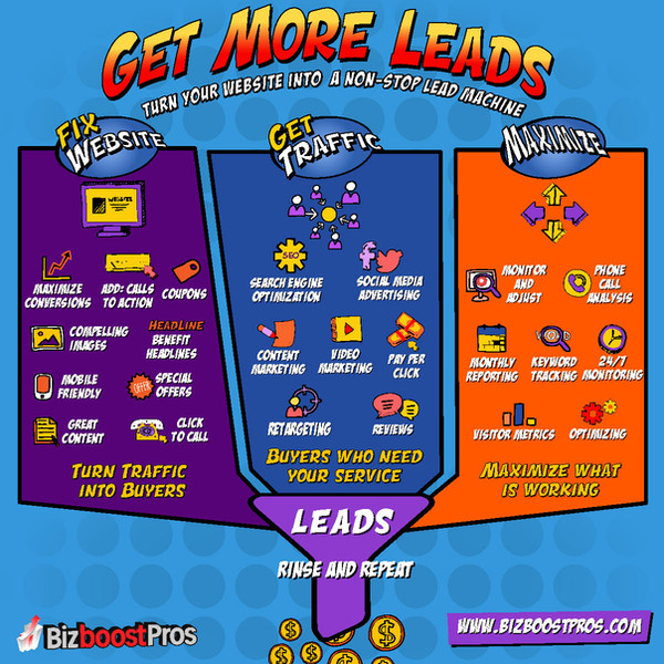 Get More Leads Turn Your Website into a Non-Stop Lead Machine Brochures