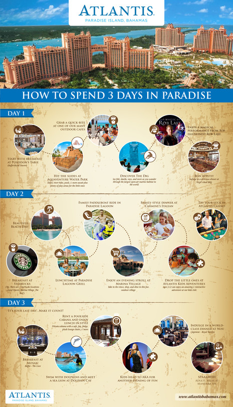Atlantis Paradise Island, Bahamas How to Spend 3 Days in Paradise