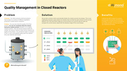 Quality Management in Closed Reactors