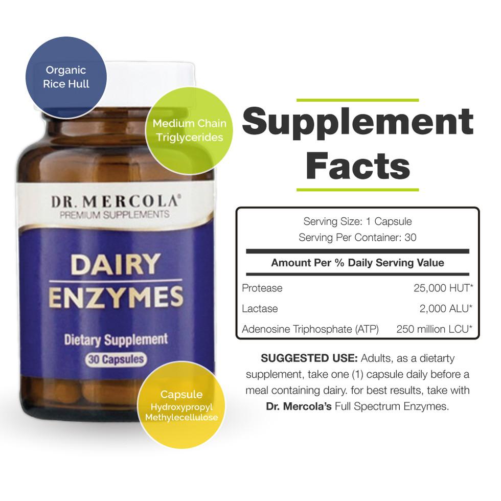 Dairy Enzymes-01.jpg