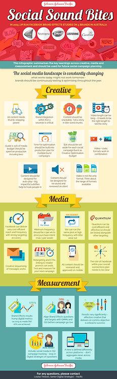 Social Sound Bites Infographics