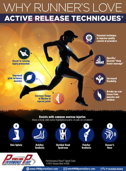 Why Runner's Love Active Release Techniques Brochures