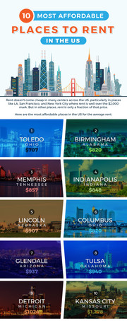 10 Most Affordable Places to Rent in the US