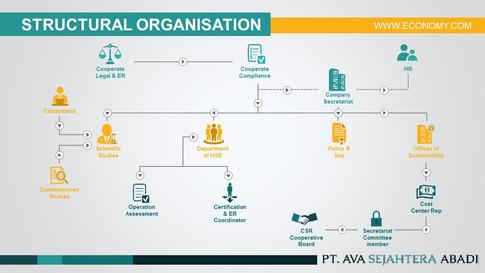 organizational chart (2).JPG