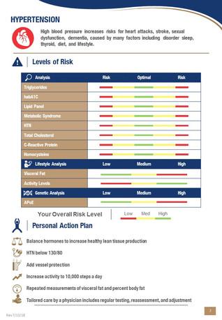 Patient Plan Playbook (7).JPG