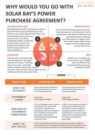 Solar Bay Sales Playbook (8).JPG