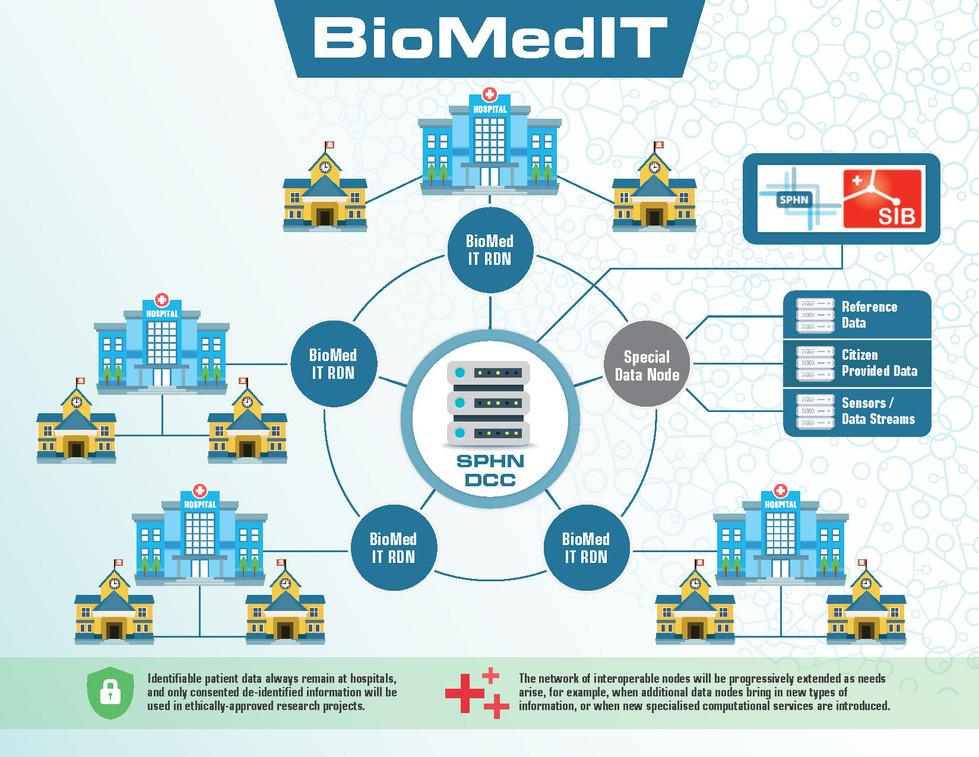 Biomed IT_Page_1.jpg
