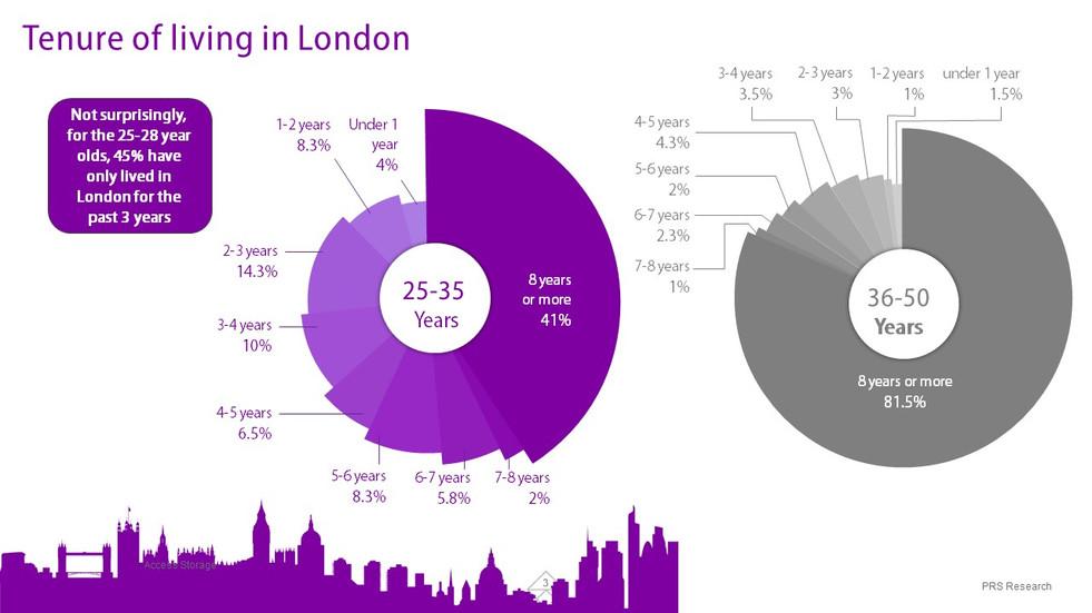 London Real Estate Survey (3).JPG