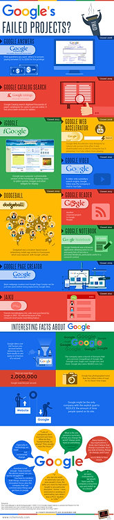 Google's_Failed_Projects_Infographic