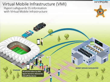 Virtual Mobile Infrastructure (VMI) Brochure