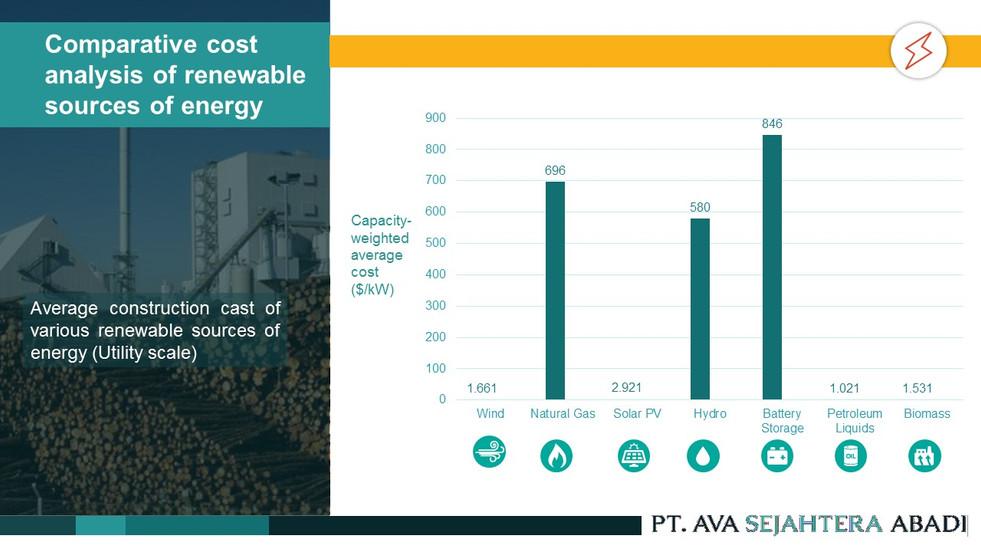 10 MW Bio Gas (3).JPG