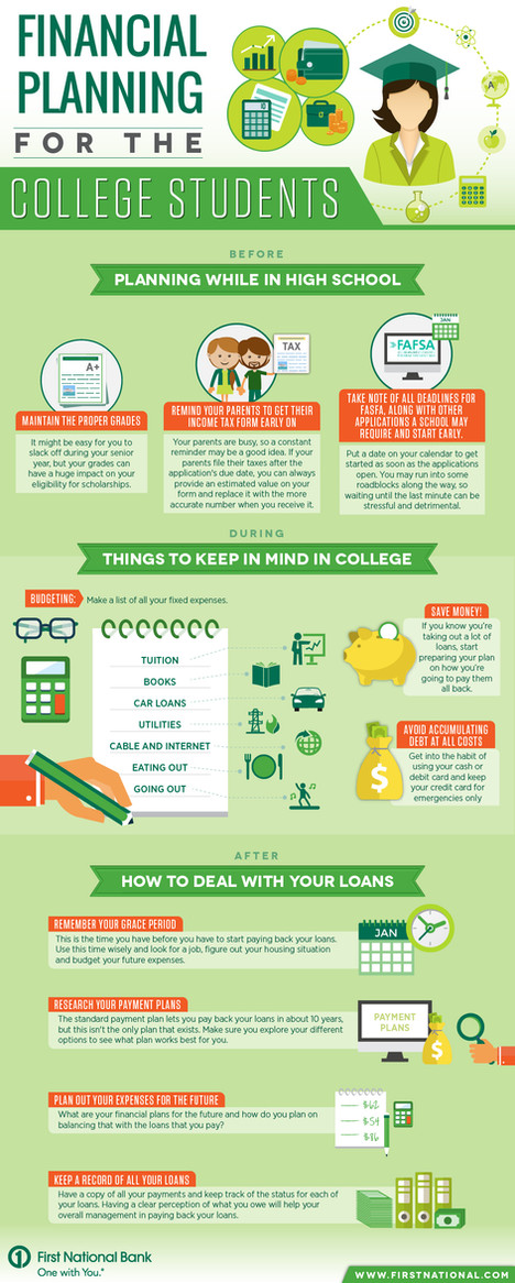 Financial Planning For The College Students