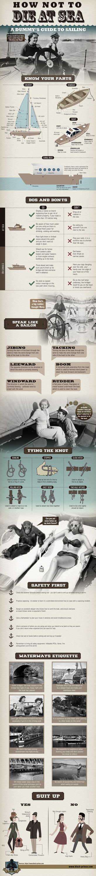 How Not to Die at Sea a Dummy's Guide to Sailing