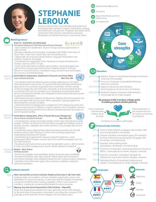 Stephanie Leroux Infographic
