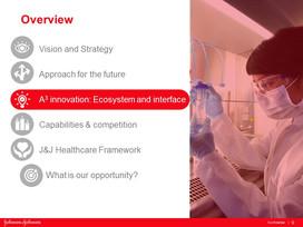 China Innovation Summit 2018 Enterprise Strategy