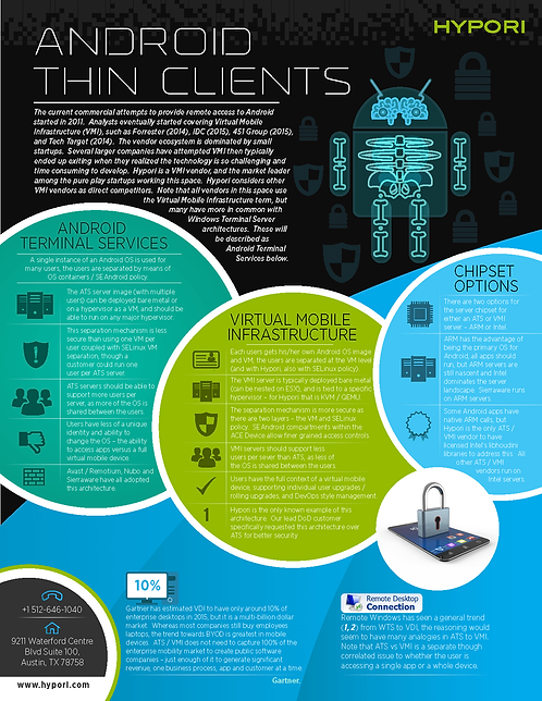 Android Thin Clients Infographic