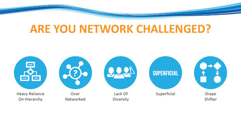 Are You Network Challenged