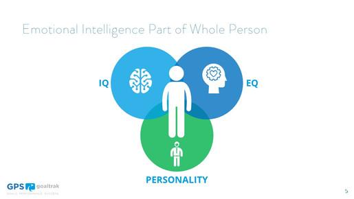 Emotional Intelligence  (5).JPG