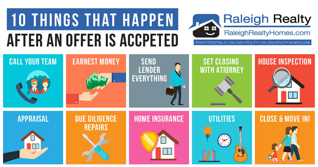 10 things that happen after an offer is accepted