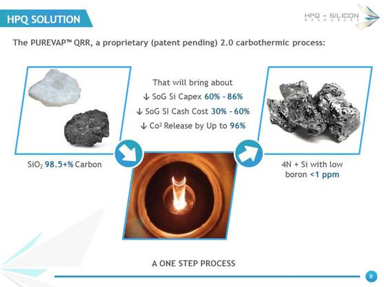 Solar Silicon Metal Producer (8).JPG