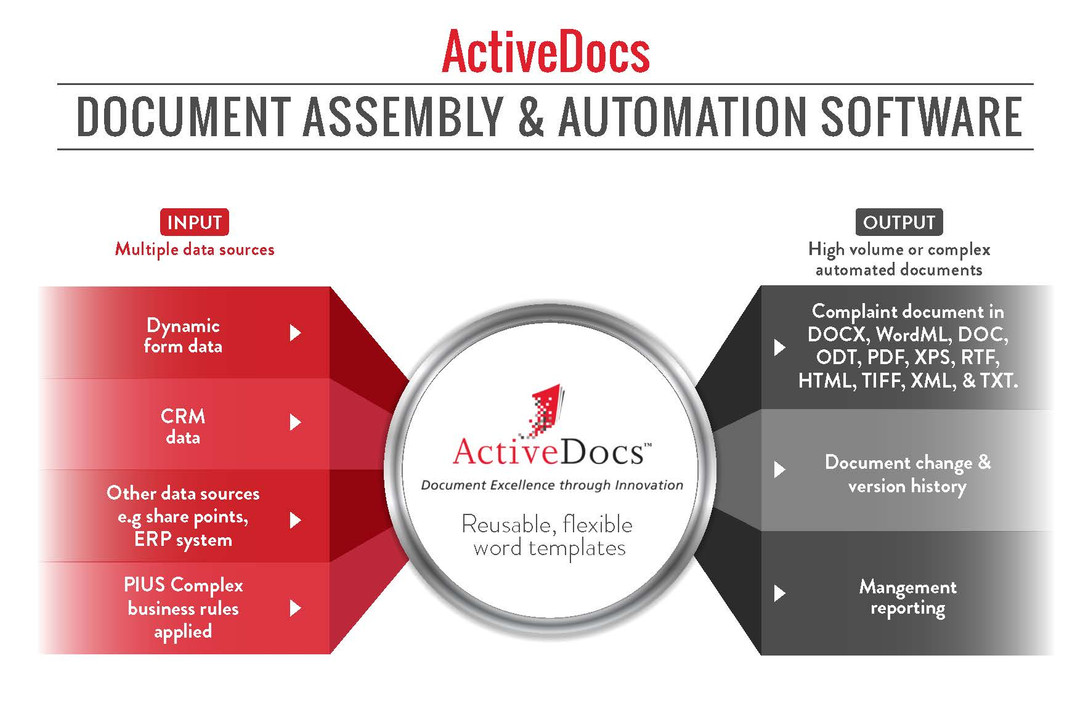 Active Docs Document Assembly & Automation Software Brochures