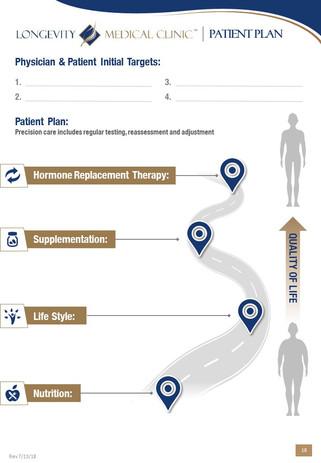Patient Plan Playbook (18).JPG