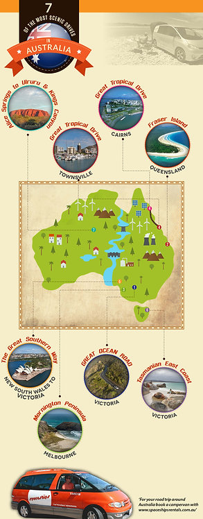 7 Of The Most Scenic Drives In Australia Infographic