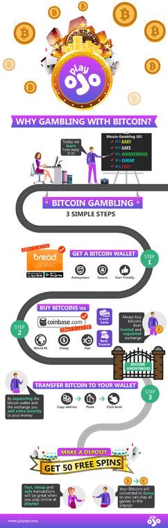 Joo Casino Why Gambling with Bitcoin