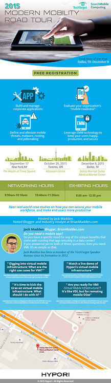 2015 Modern Mobility Road Tour Infographic