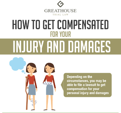 How To Get Compensated - Infographic
