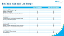 Savvi Financial Wellness Benefits (18).J