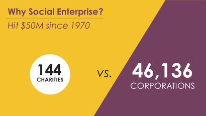 Social Enterprise (5).JPG