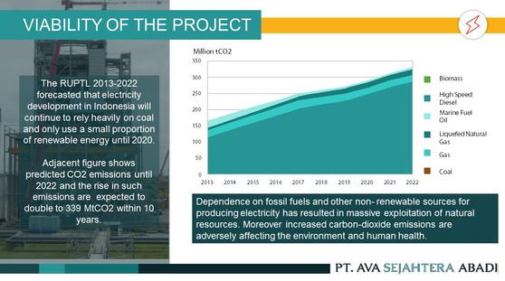 10 MW Bio Gas (17).JPG