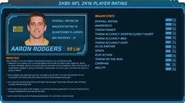 SKBX Players Rating