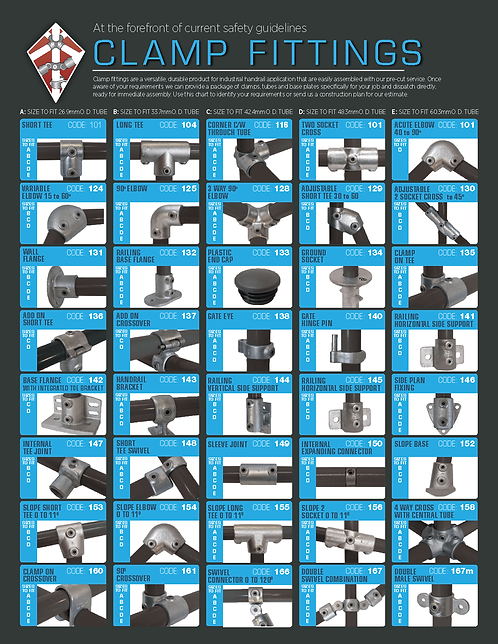 Clamps Fittings Infographic