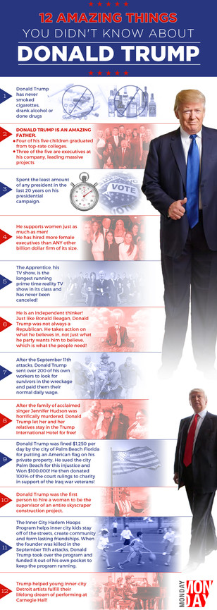 12 Amazing Things You Didn't Know About Donald Trump