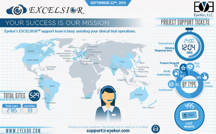 Excelsior Your Success is Our Mission Brochure