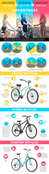 Cruiser Bicycles vs. Hybrid Bicycles vs. Comfort Bicycles Advantages